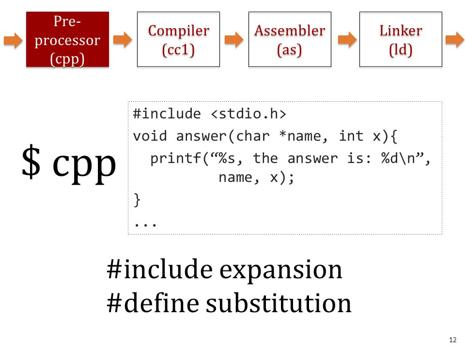12 Pre- processor (cpp) Linker (ld) Compiler (cc1) Assembler (as) #include void answer(char *name, int x){ printf( %s, the answer is: %d\n , name, x); }...