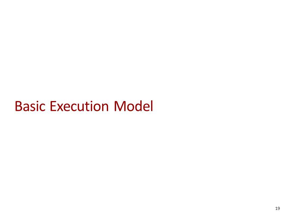Basic Execution Model 19