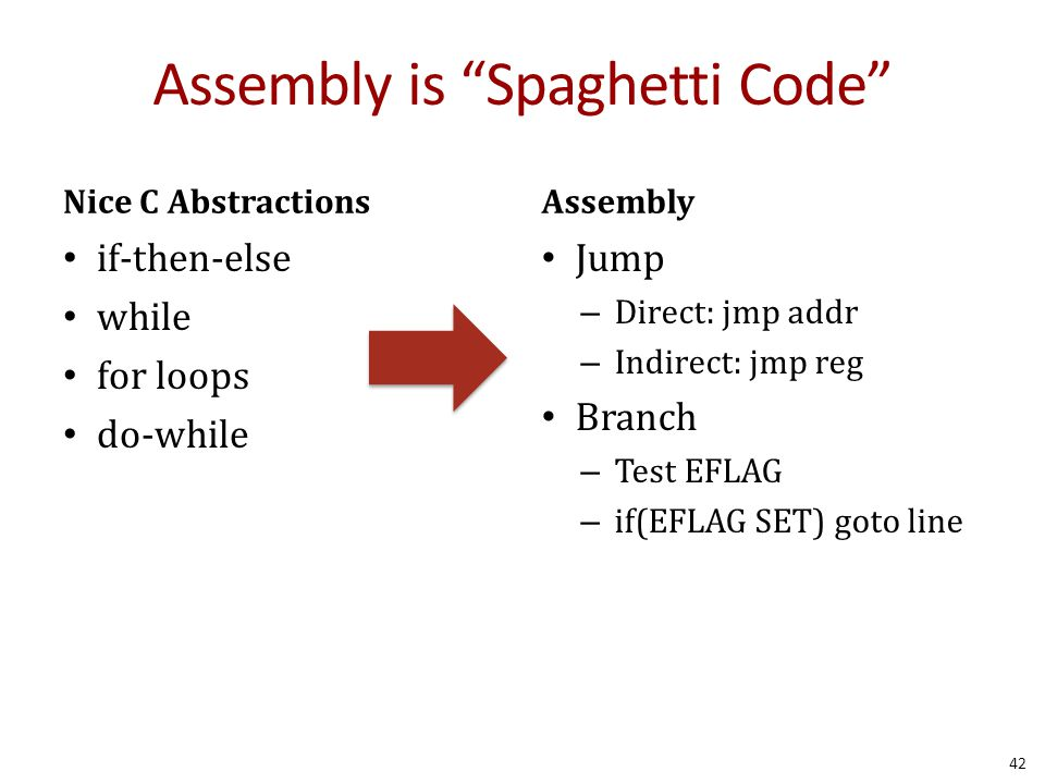 Assembly is Spaghetti Code Nice C Abstractions if-then-else while for loops do-while Assembly Jump – Direct: jmp addr – Indirect: jmp reg Branch – Test EFLAG – if(EFLAG SET) goto line 42