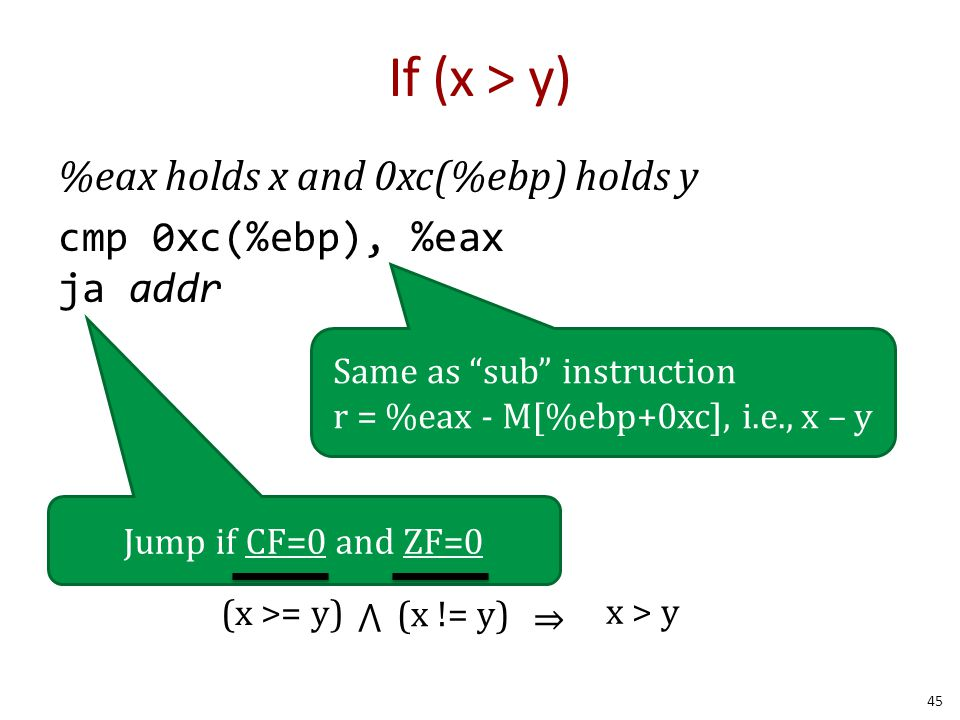 "If (x > y) %eax holds x and 0xc(%ebp) holds y cmp 0xc(%ebp), %eax ja addr 45 Same as ""sub"" instruction r = %eax - M[%ebp+0xc], i.e., x – y Jump if CF="