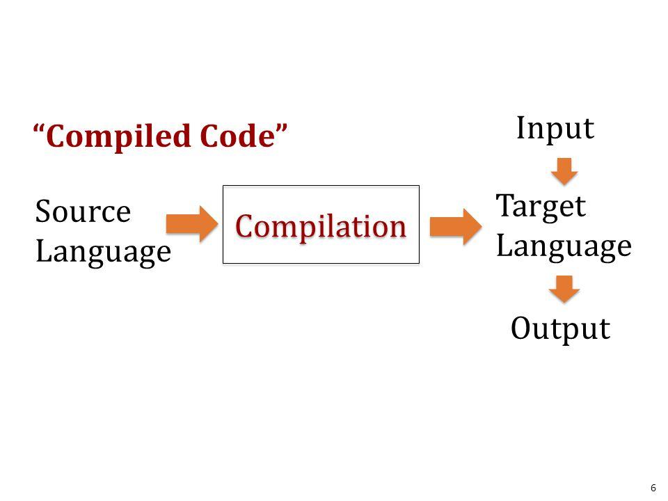 "6 Compilation Source Language Target Language Input Output ""Compiled Code"""