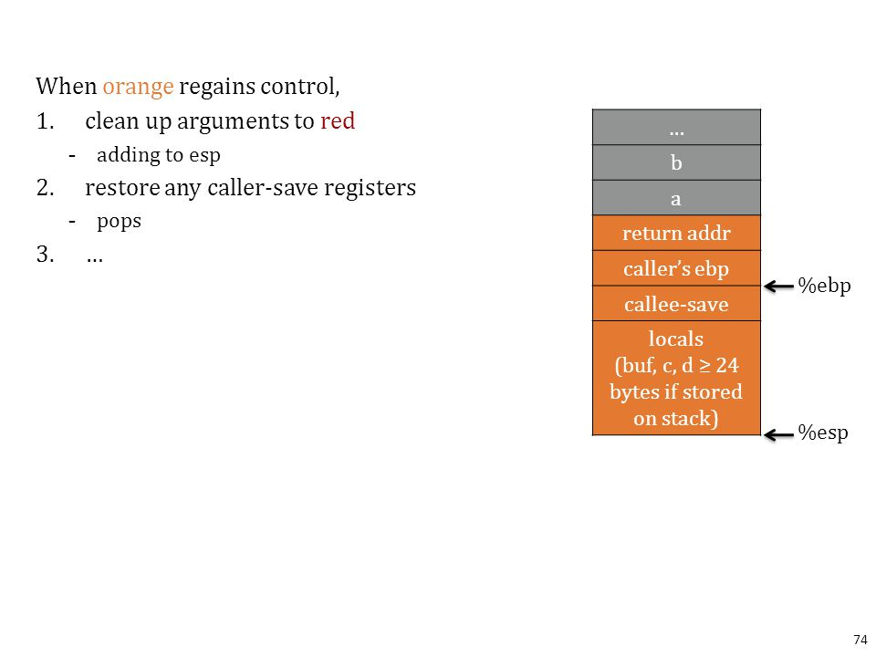 When orange regains control, 1.clean up arguments to red - adding to esp 2.restore any caller-save registers - pops 3.… 74 … b a return addr caller's ebp callee-save locals (buf, c, d ≥ 24 bytes if stored on stack) %ebp %esp