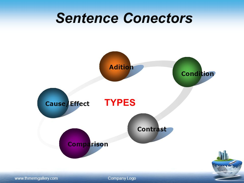 www.thmemgallery.comCompany Logo Sentence Conectors Cause/Effect Adition Condition Contrast Comparison TYPES