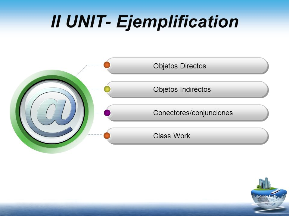 II UNIT- Ejemplification Objetos Directos Objetos Indirectos Conectores/conjunciones Class Work