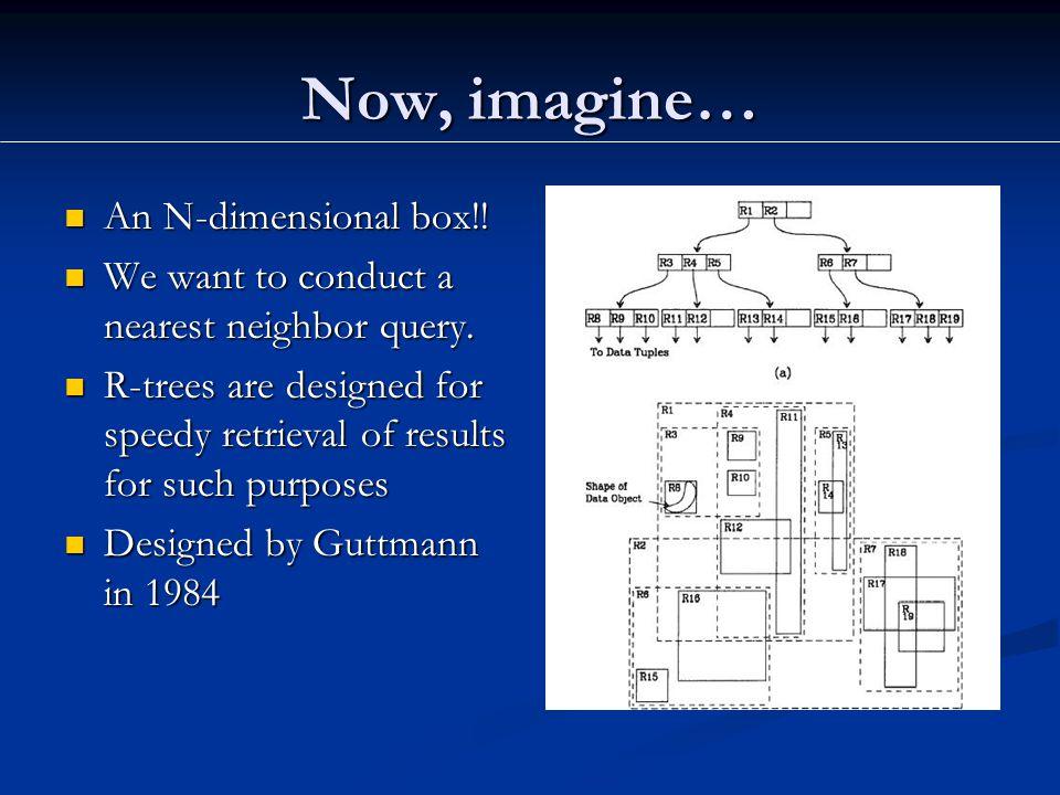 Now, imagine… An N-dimensional box!. An N-dimensional box!.
