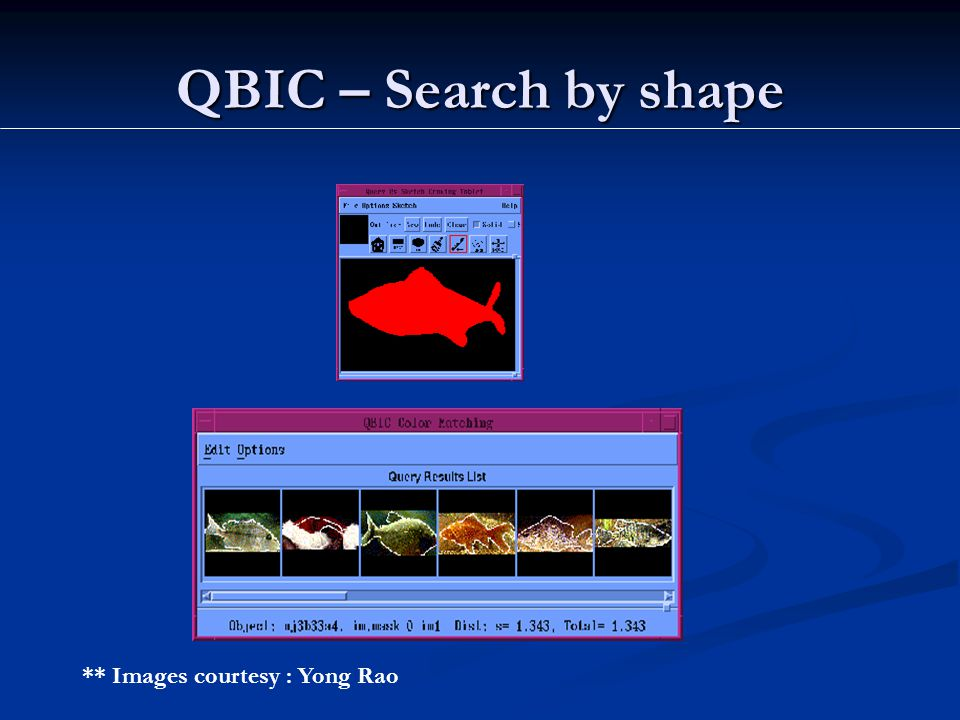 QBIC – Search by shape ** Images courtesy : Yong Rao