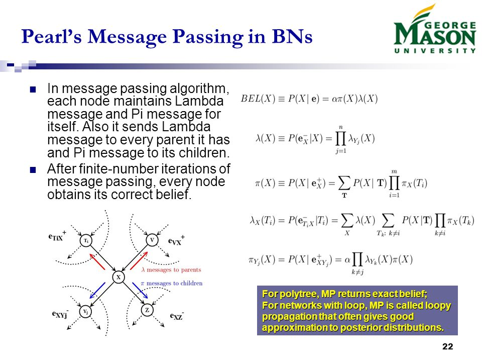 22 Pearl's Message Passing in BNs In message passing algorithm, each node maintains Lambda message and Pi message for itself.