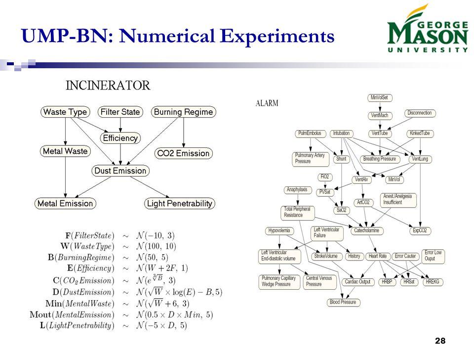 28 UMP-BN: Numerical Experiments