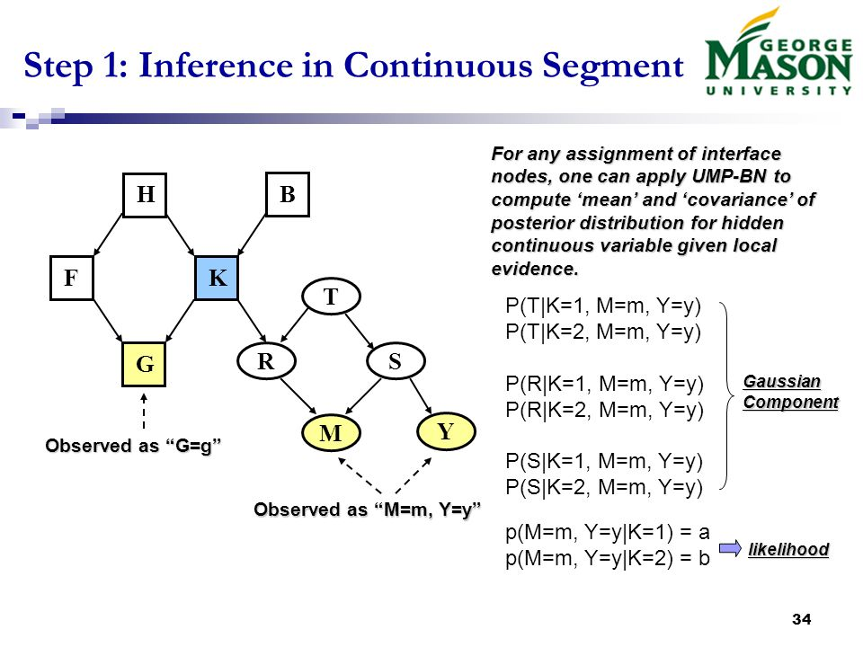34 Step 1: Inference in Continuous Segment T HFKBG RS M Y Observed as G=g Observed as M=m, Y=y For any assignment of interface nodes, one can apply UMP-BN to compute 'mean' and 'covariance' of posterior distribution for hidden continuous variable given local evidence.