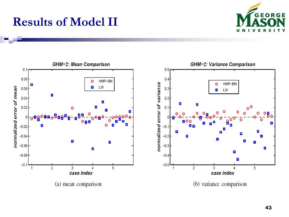 43 Results of Model II