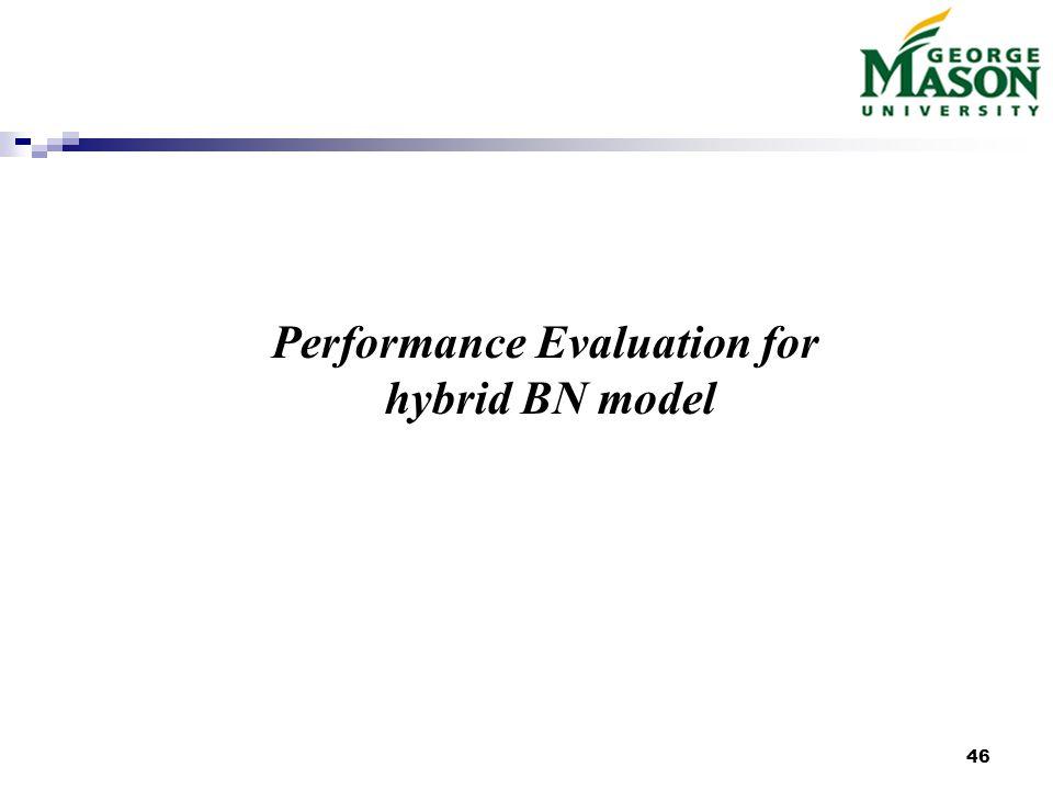 46 Performance Evaluation for hybrid BN model