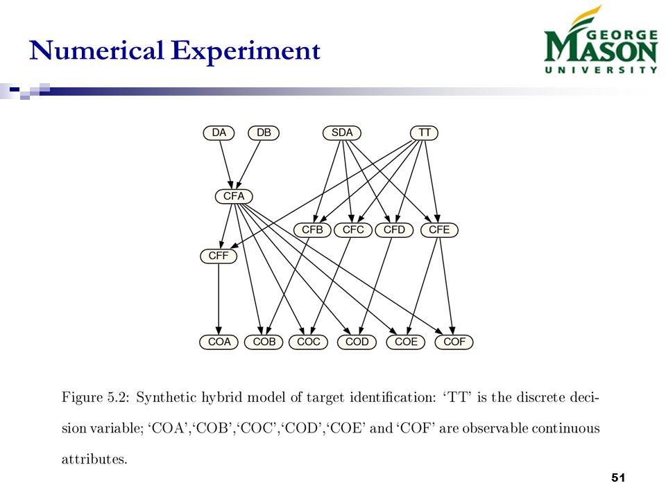 51 Numerical Experiment