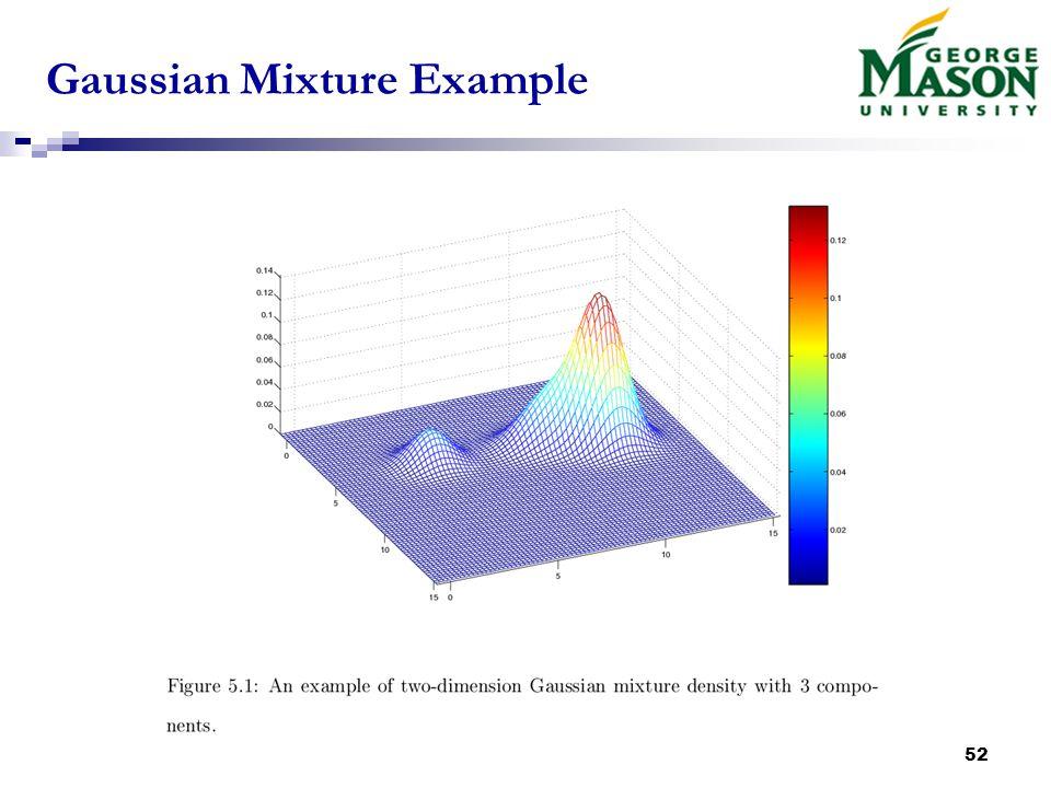 52 Gaussian Mixture Example