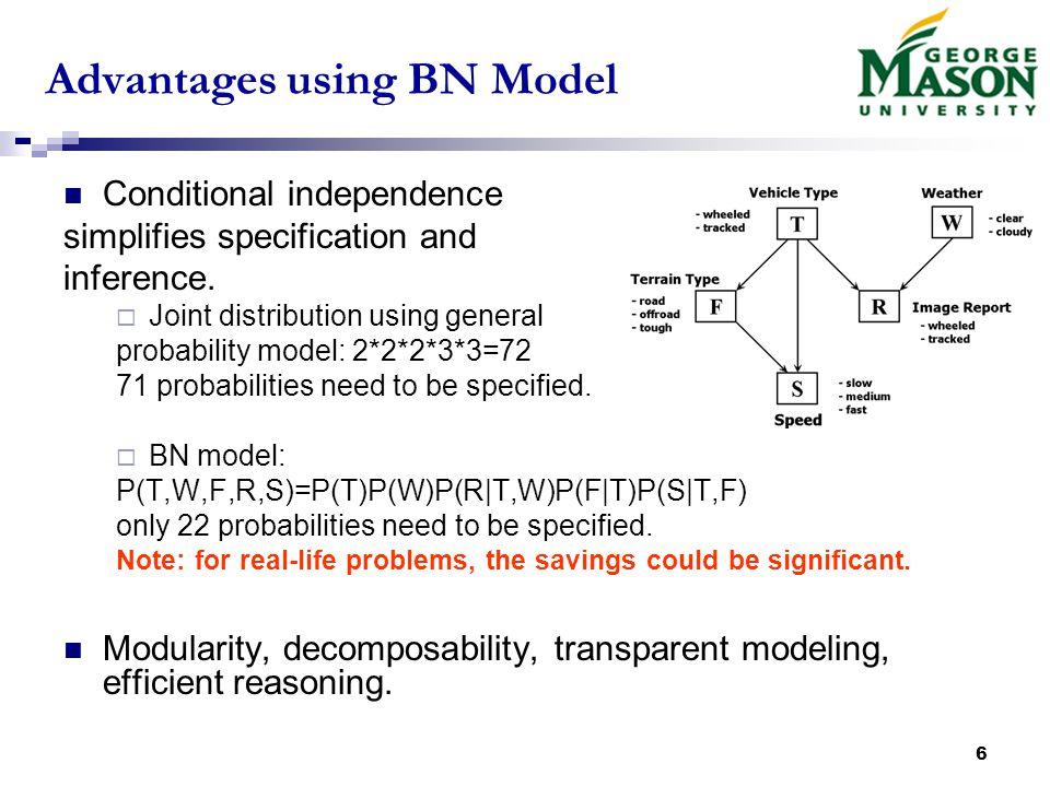 37 Hybrid Message Passing Algorithm (HMP-BN) Wei Sun and KC Chang.