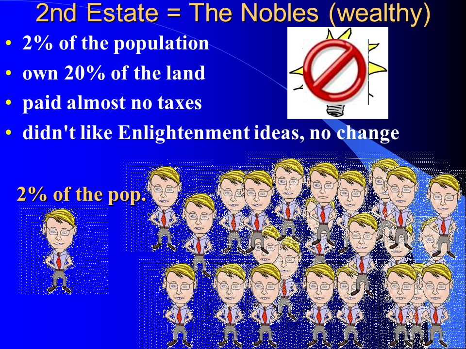 2nd Estate = The Nobles (wealthy) 2% of the population own 20% of the land paid almost no taxes didn t like Enlightenment ideas, no change 2% of the pop.