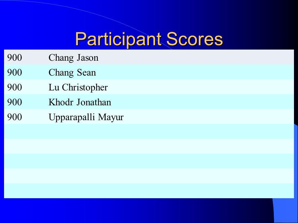 Participant Scores 900Chang Jason 900Chang Sean 900Lu Christopher 900Khodr Jonathan 900Upparapalli Mayur