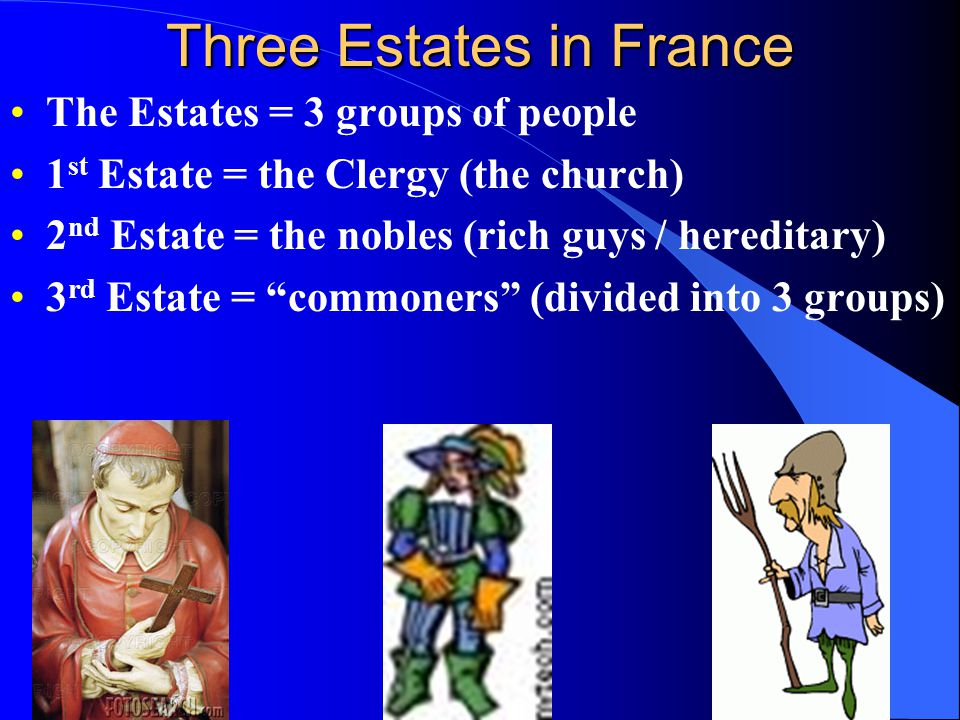 Three Estates in France The Estates = 3 groups of people 1 st Estate = the Clergy (the church) 2 nd Estate = the nobles (rich guys / hereditary) 3 rd Estate = commoners (divided into 3 groups)