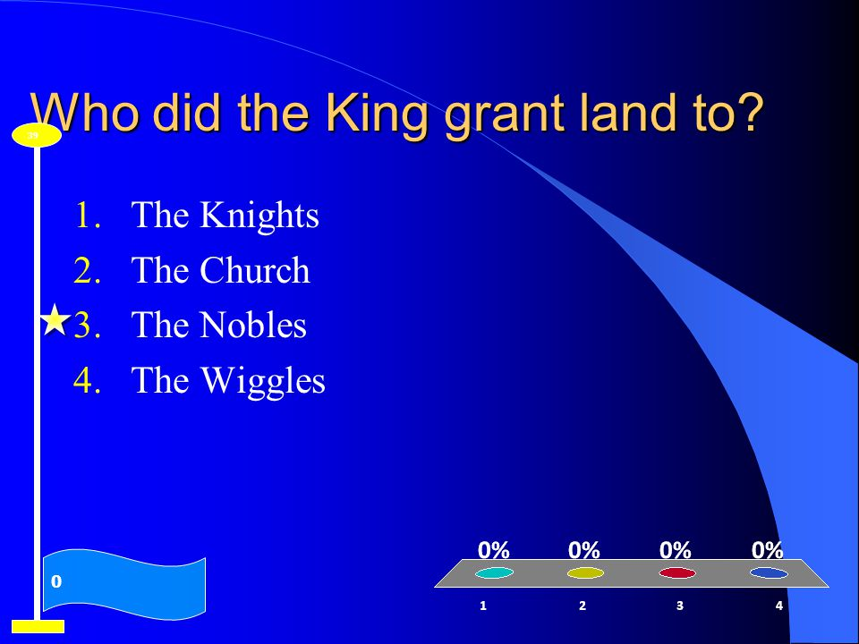 Who did the King grant land to 0 39 1.The Knights 2.The Church 3.The Nobles 4.The Wiggles