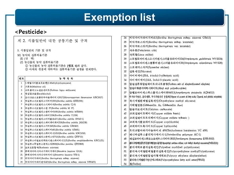 Exemption list