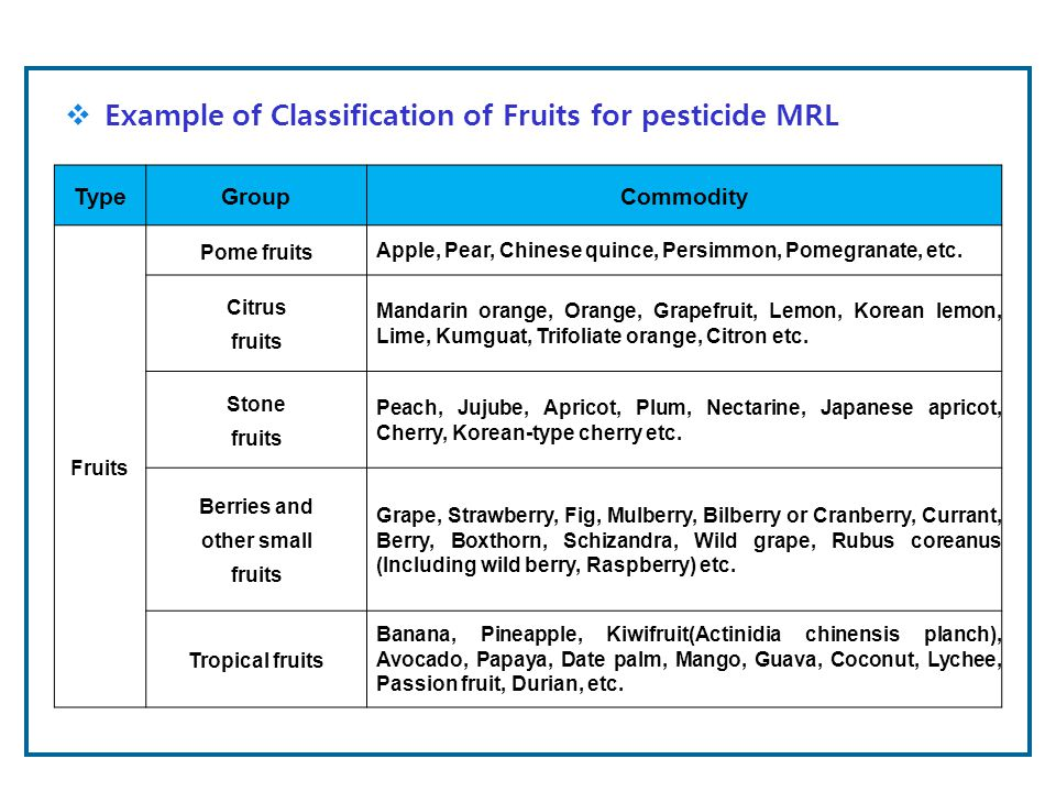 Establishment of veterinary drug MRLs in Foods MRLs have been established for livestock or fishery product foods in Korea.