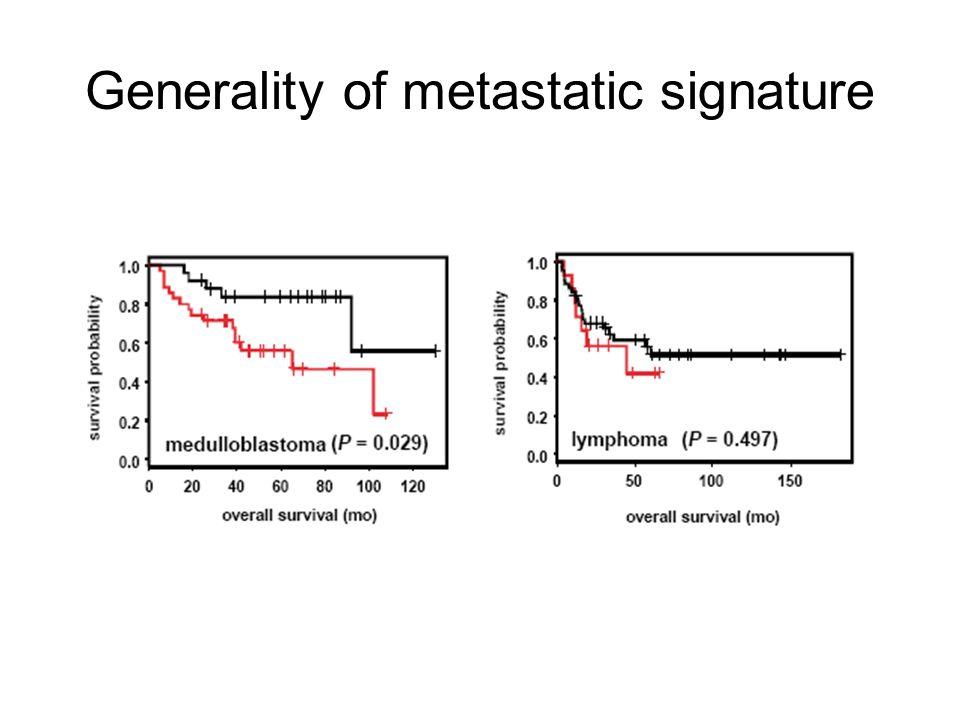 Generality of metastatic signature