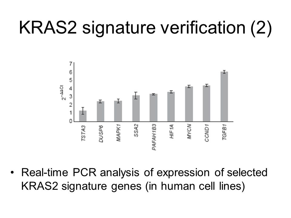 KRAS2 signature verification (2) Real-time PCR analysis of expression of selected KRAS2 signature genes (in human cell lines)