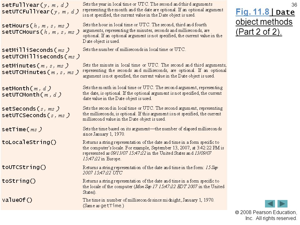  2008 Pearson Education, Inc. All rights reserved. 36 Fig. 11.8 | Date object methods (Part 2 of 2).