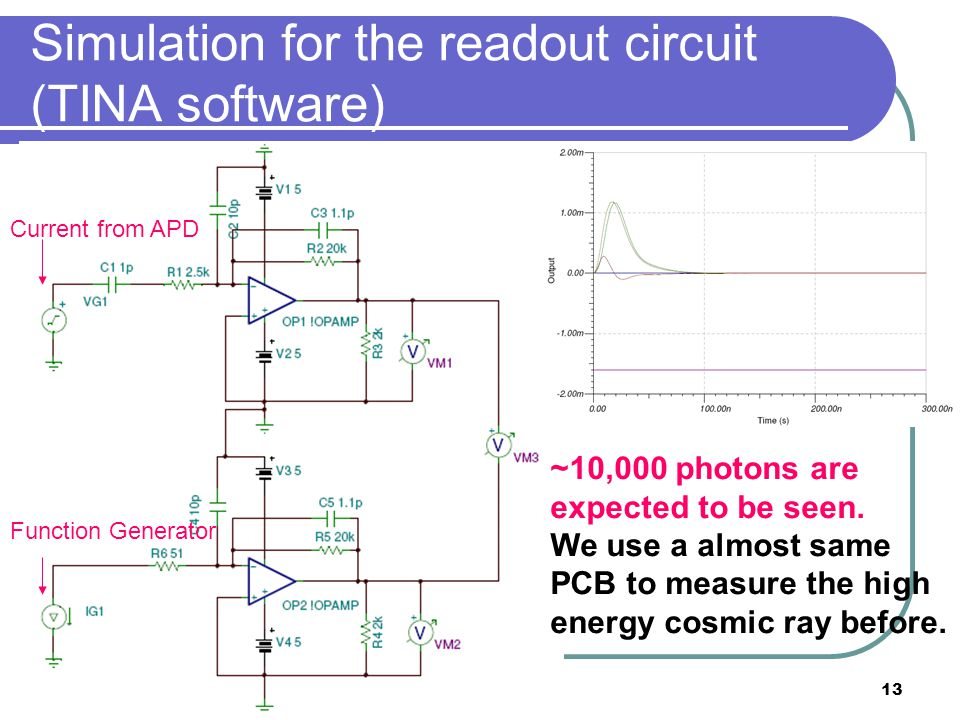 Super Belle Meeting13 Simulation for the readout circuit (TINA software) ~10,000 photons are expected to be seen.