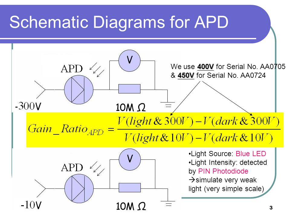 Super Belle Meeting3 Schematic Diagrams for APD 400V We use 400V for Serial No.