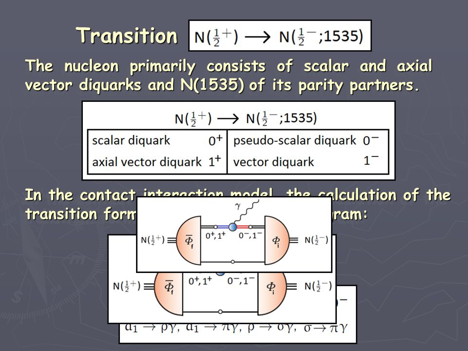 Transition The nucleon primarily consists of scalar and axial vector diquarks and N(1535) of its parity partners.