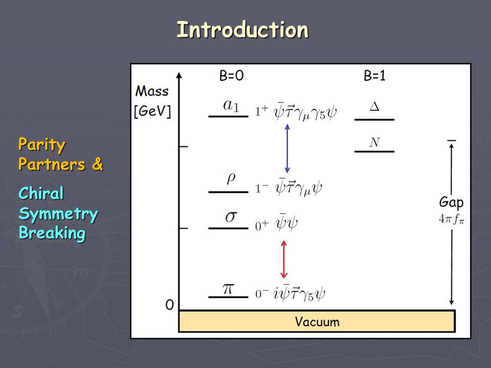 Introduction Parity Partners & Parity Partners & Chiral Symmetry Breaking Chiral Symmetry Breaking Parity Partners & Parity Partners & Chiral Symmetry Breaking Chiral Symmetry Breaking