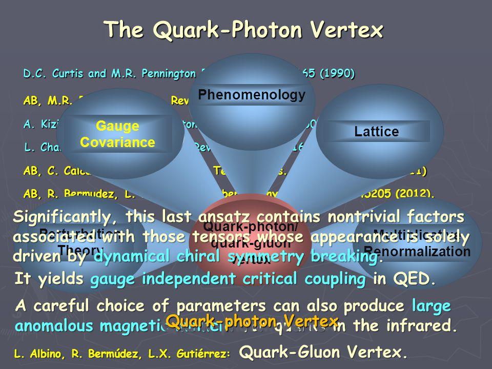 AB, M.R. Pennington Phys. Rev. D50 7679 (1994) AB, M.R.
