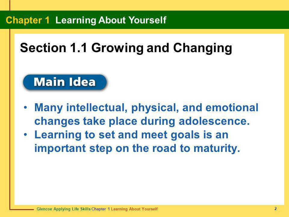 Glencoe Applying Life Skills Chapter 1 Learning About Yourself Chapter 1 Learning About Yourself 3 Content Vocabulary Academic Vocabulary adolescence puberty hormone personality heredity self-esteem potential priority resource goal enhance insight