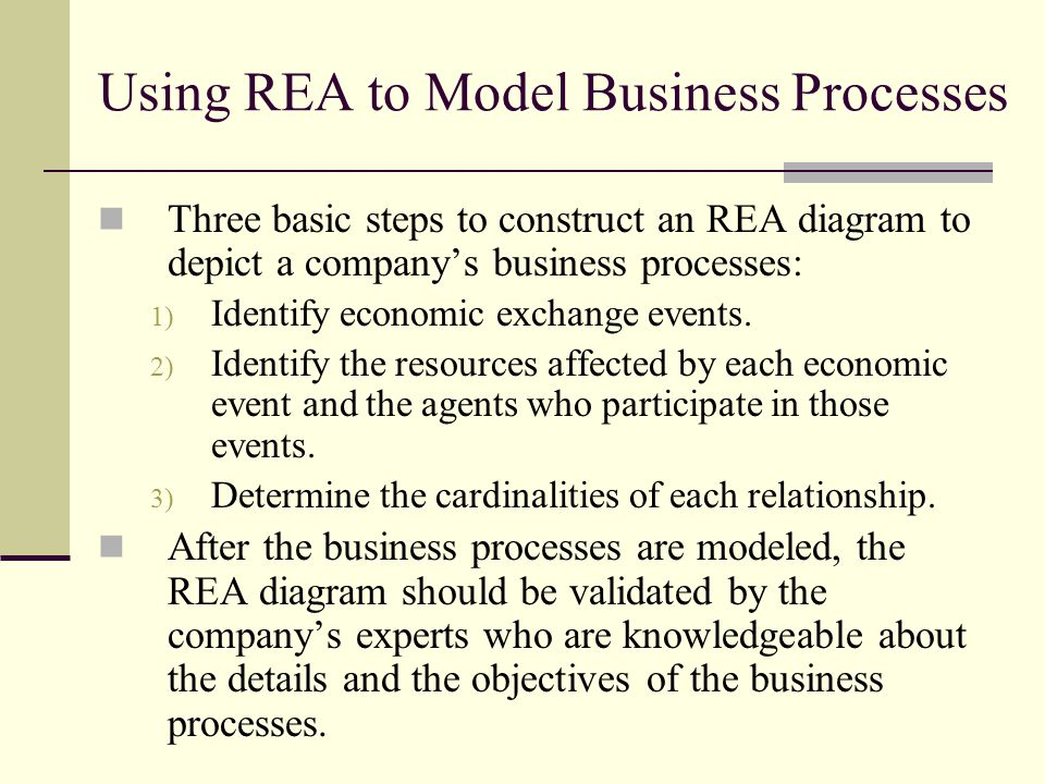 Using REA to Model Business Processes Three basic steps to construct an REA diagram to depict a company's business processes: 1) Identify economic exc
