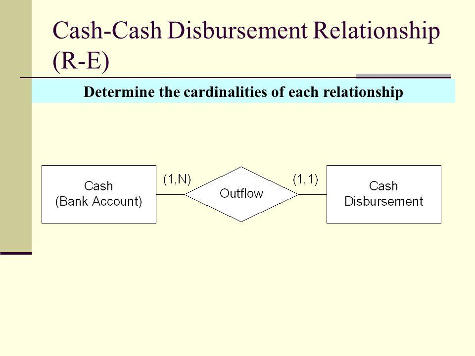 Cash-Cash Disbursement Relationship (R-E) Determine the cardinalities of each relationship