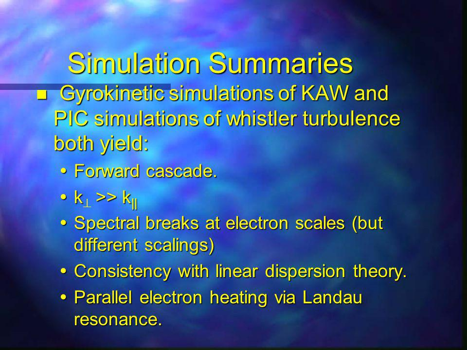 Simulation Summaries n Gyrokinetic simulations of KAW and PIC simulations of whistler turbulence both yield:  Forward cascade.