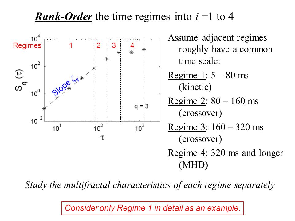 Regimes1234 Consider only Regime 1 in detail as an example.