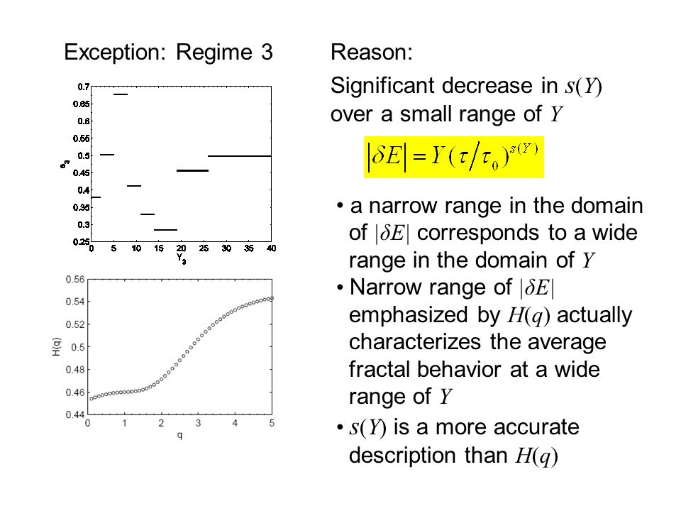 Exception: Regime 3Reason: Significant decrease in s (Y) over a small range of Y a narrow range in the domain of |δE| corresponds to a wide range in the domain of Y Narrow range of |δE| emphasized by H(q) actually characterizes the average fractal behavior at a wide range of Y s (Y) is a more accurate description than H(q)