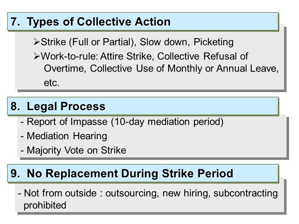  Strike (Full or Partial), Slow down, Picketing  Work-to-rule: Attire Strike, Collective Refusal of Overtime, Collective Use of Monthly or Annual Leave, etc.