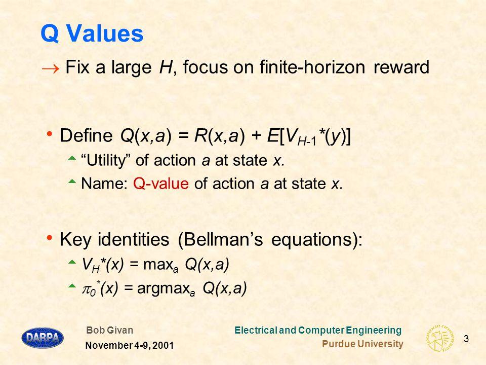 Bob Givan Electrical and Computer Engineering Purdue University 14 November 4-9, 2001 Hindsight Optimization – Tree View