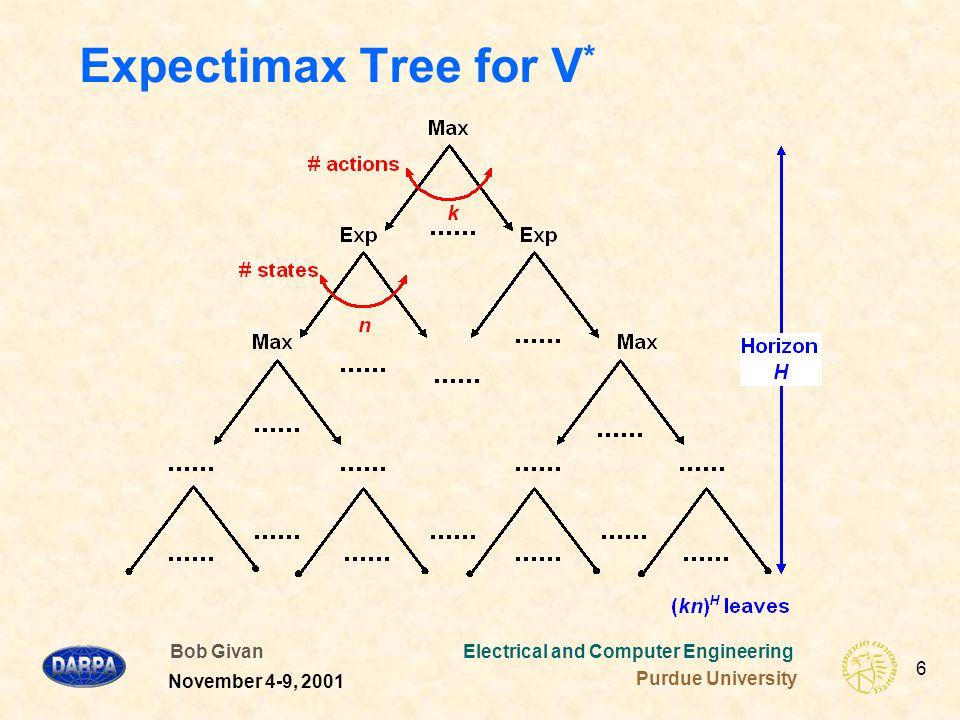Bob Givan Electrical and Computer Engineering Purdue University 7 November 4-9, 2001 Unbiased Sampling