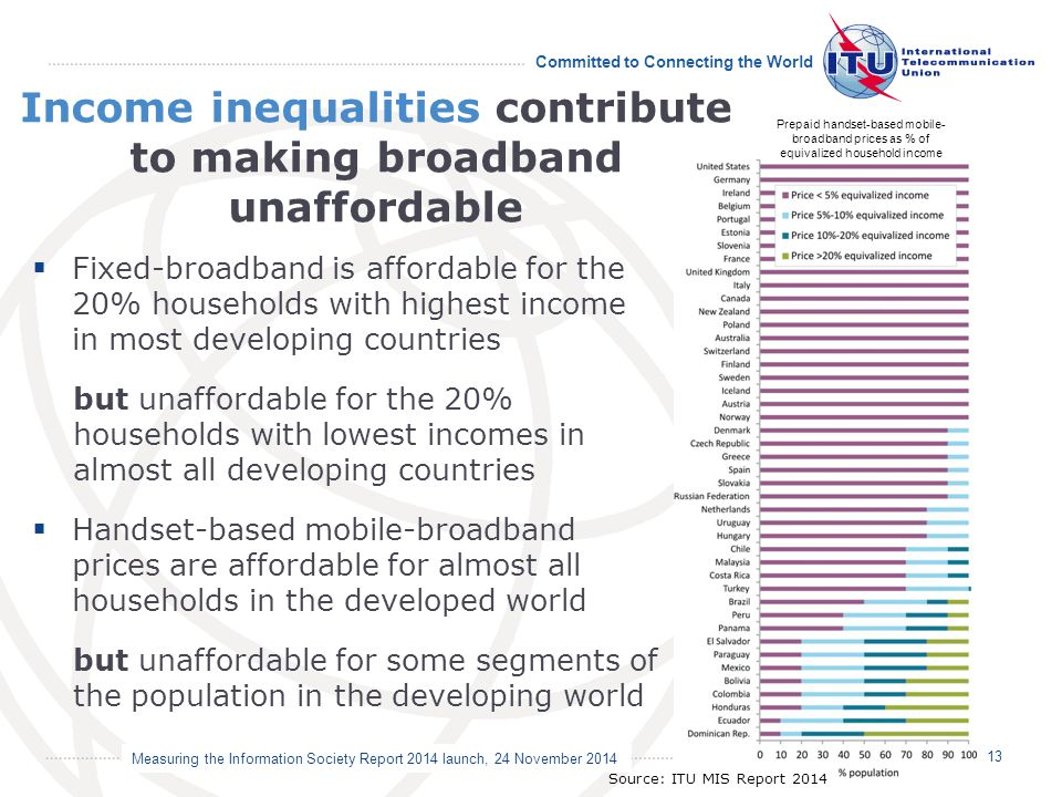 Measuring the Information Society Report 2014 launch, 24 November 2014 Committed to Connecting the World Income inequalities contribute to making broadband unaffordable 13 Source: ITU MIS Report 2014 Prepaid handset-based mobile- broadband prices as % of equivalized household income  Fixed-broadband is affordable for the 20% households with highest income in most developing countries but unaffordable for the 20% households with lowest incomes in almost all developing countries  Handset-based mobile-broadband prices are affordable for almost all households in the developed world but unaffordable for some segments of the population in the developing world