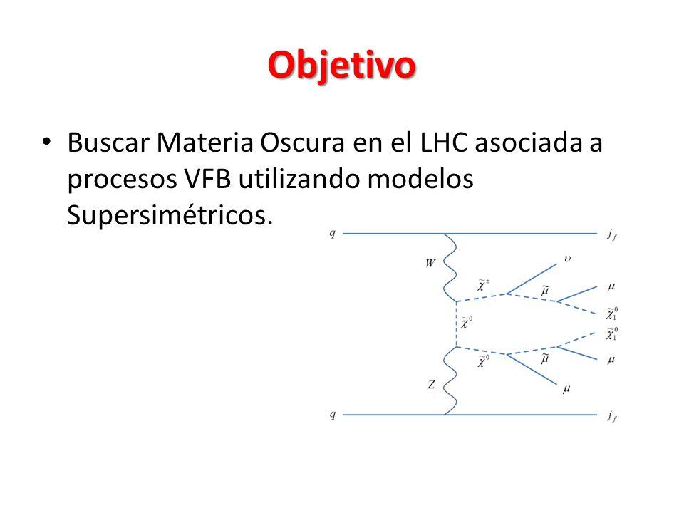Objetivo Buscar Materia Oscura en el LHC asociada a procesos VFB utilizando modelos Supersimétricos.
