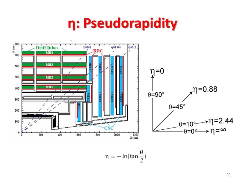 η: Pseudorapidity 40