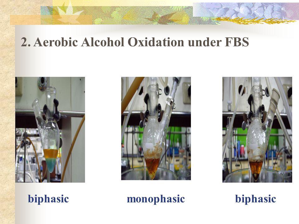 2. Aerobic Alcohol Oxidation under FBS biphasicmonophasicbiphasic