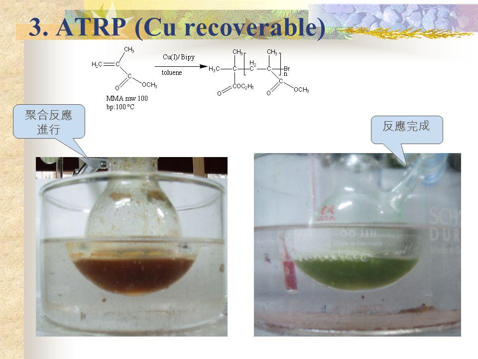 3. ATRP (Cu recoverable) 反應完成 聚合反應 進行