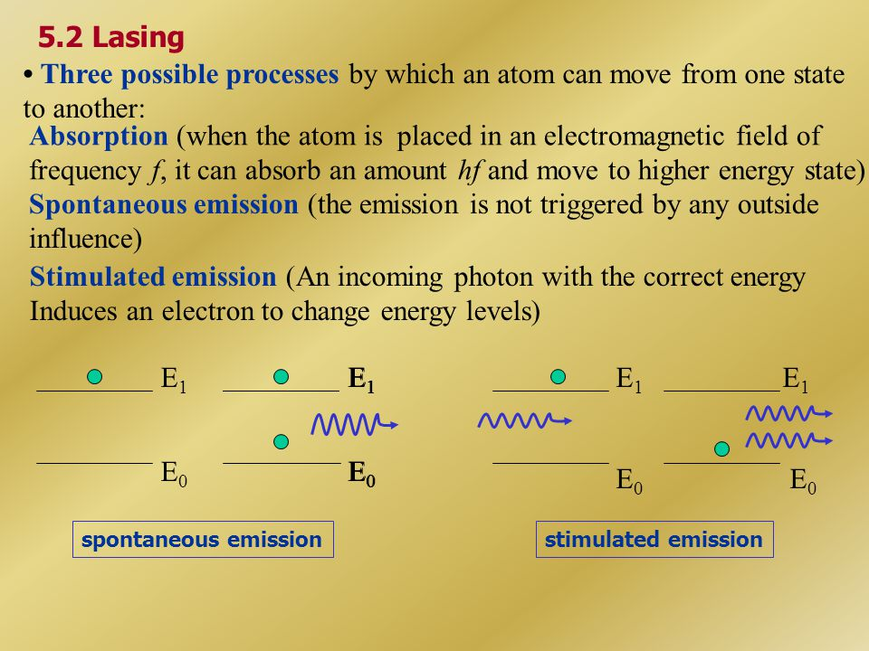 When a sample is in thermal equilibrium, the number of atoms in the state of energy E is: where N0 N0 is the number of atoms in the ground state of energy E0E0 N  N0N0 Produce laser: we must have a situation in which stimulated emission dominates: more atoms in the excited state than in the ground state Population inversion E0E0 E1E1 normal population E0E0 E1E1 inverted population