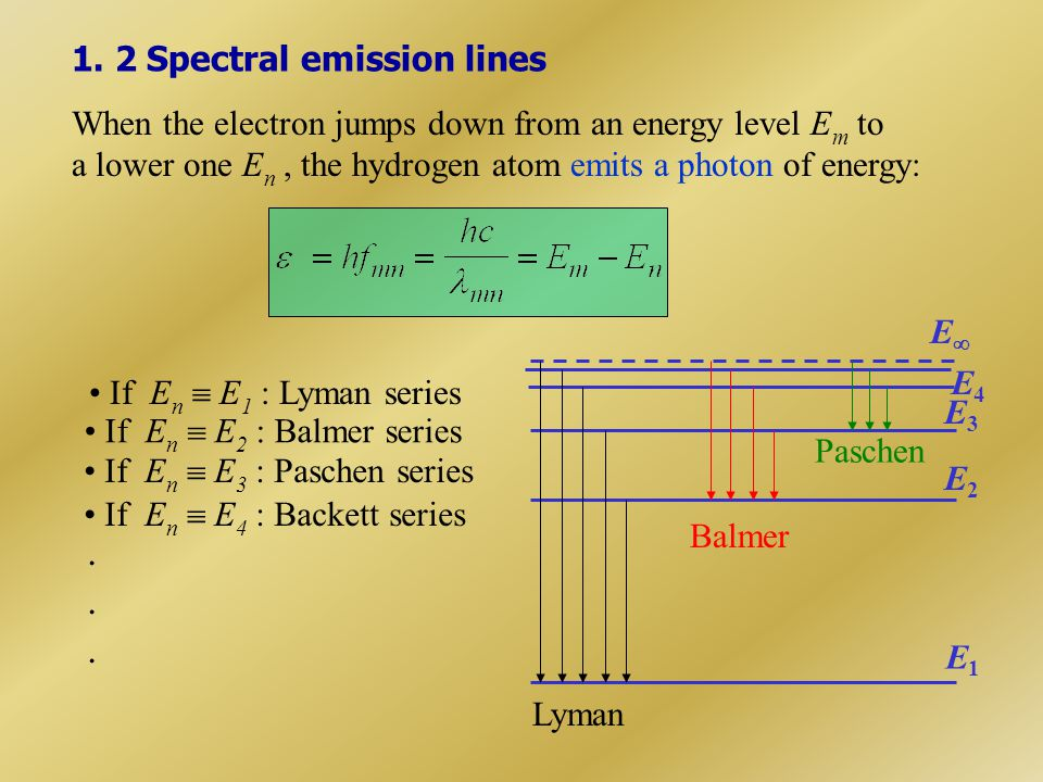 PROBLEM 1 SOLUTION 1/ What is the wavelength of light for the least energetic photon emitted in the Lyman series of the hydrogen atom spectrum lines.