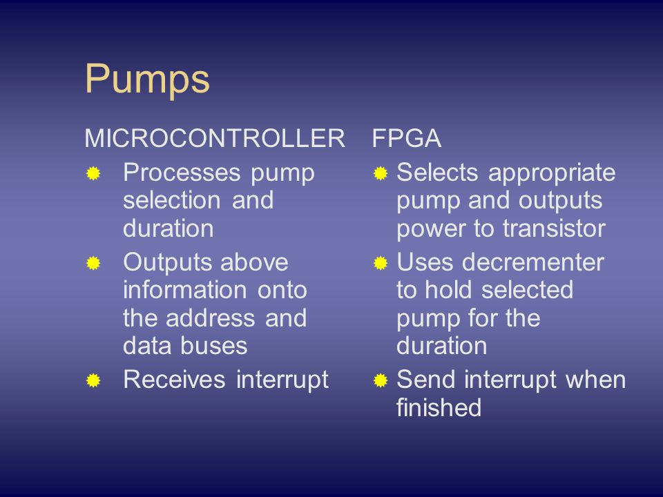 Pumps MICROCONTROLLER  Processes pump selection and duration  Outputs above information onto the address and data buses  Receives interrupt FPGA  Selects appropriate pump and outputs power to transistor  Uses decrementer to hold selected pump for the duration  Send interrupt when finished