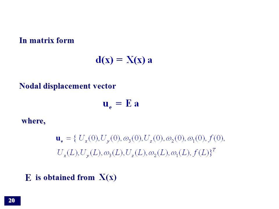 General solution Complex eigen analysis by using IMSL subroutine DGVCRG 19 14 eigenvalues 14  14 eigenvectors Eigen problem of nonsymmetric matrix